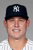 Anthony Rizzo Contract Breakdowns
