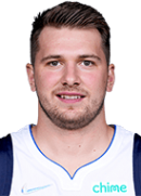 Luka Doncic Contract Breakdowns