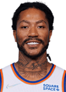 Derrick Rose Contract Breakdowns