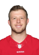 Nate Sudfeld Contract Breakdowns