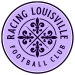Racing Louisville FC 2021 Salary Cap