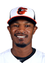 Adam Jones Contract Breakdowns