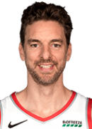 Pau Gasol Contract Breakdowns