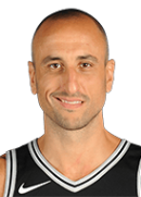 Manu Ginobili Contract Breakdowns