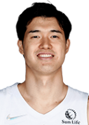Yuta Watanabe Contract Breakdowns