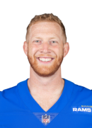 Johnny Hekker Contract Breakdowns