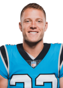 Christian McCaffrey Contract Breakdowns