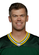 Mason Crosby Contract Breakdowns