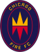 Chicago Fire Cap Goalkeeper Spending