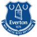 Everton F.C. Contracts