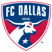 FC Dallas 2021 Salary Cap