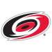 2020 Carolina Hurricanes Salary Cap